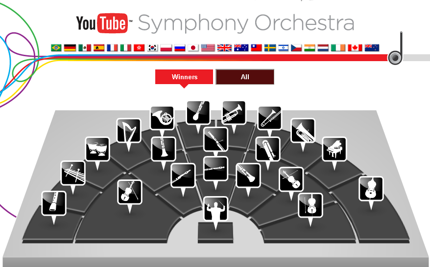 orquestra_simfonica_youtube_nocat